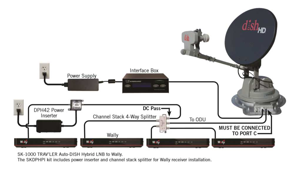 DISH SKDPHPI Switch Kit for Installation of Multiple Wally Receivers with  SK-1000 DISH Hybrid TRAV'LER | Winegard Company | Winegard Satellite Dish Wiring Diagrams |  | Winegard Company